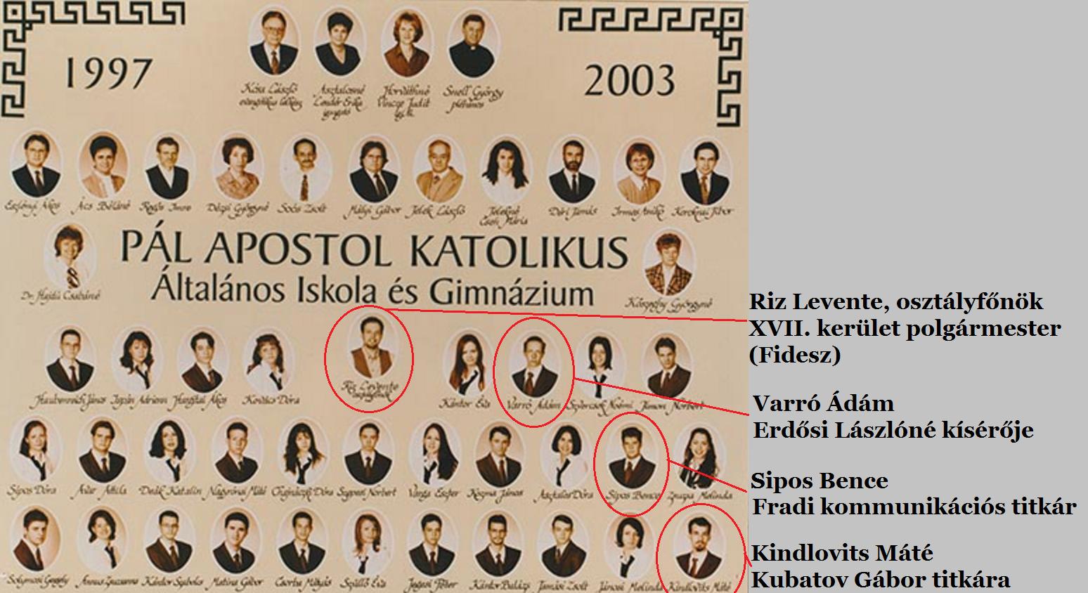 A Kubatov-titkár, a Fradi-kommunikátor és a népszavazós néni piercinges kísérője mind együtt érettségiztek a fideszes polgármester osztályában