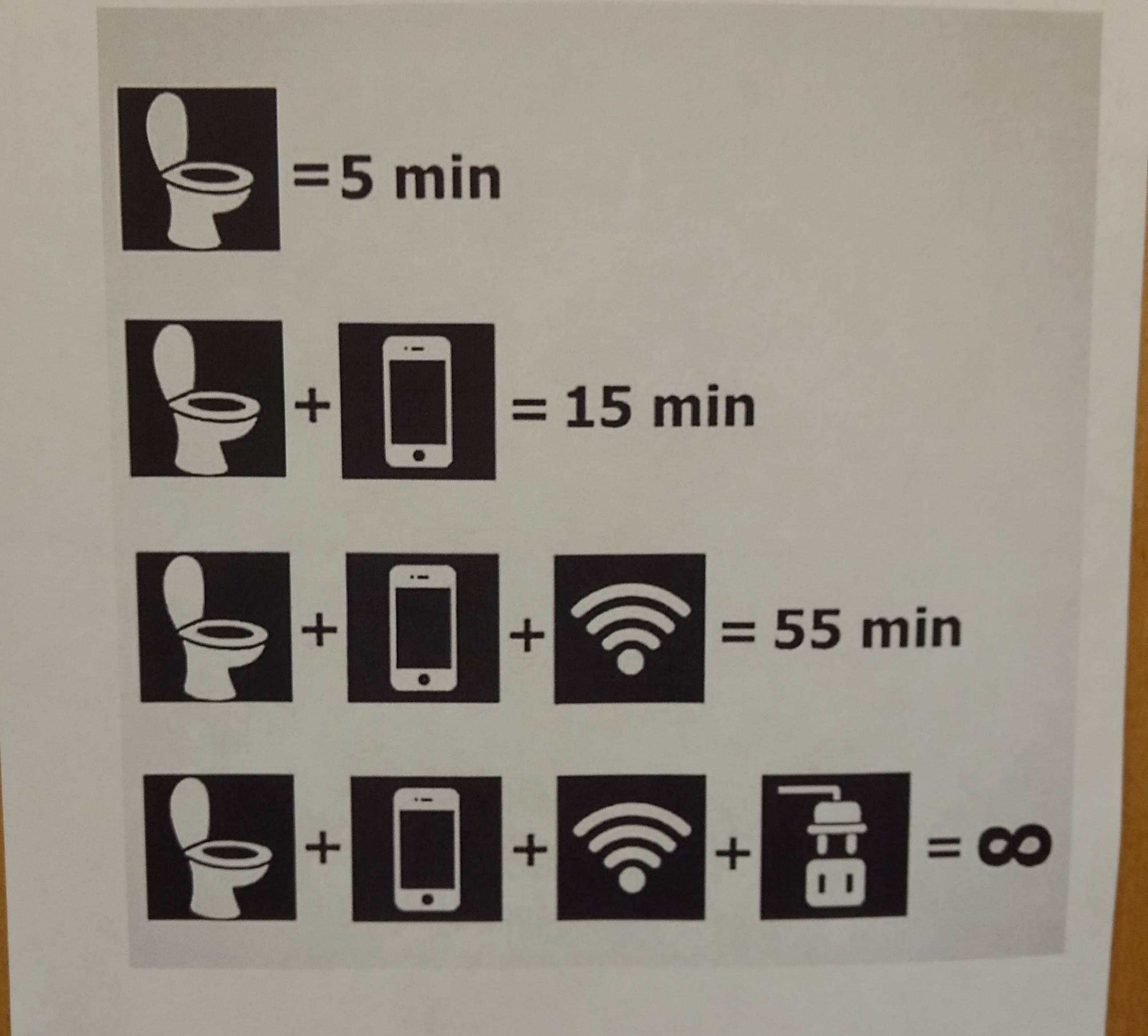 Csak tíz piktogramból áll, mégis mindent elmond a 21. századi társadalom életmódjáról