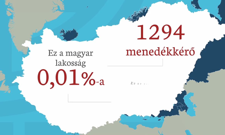 Videóban magyarázza el az Eötvös Károly Intézet, miért értelmetlen a népszavazás kérdése