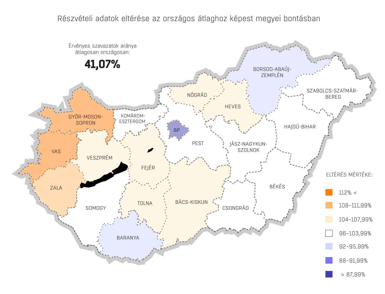 Akkor sem jött volna össze, ha Magyarország csak falvakból állna