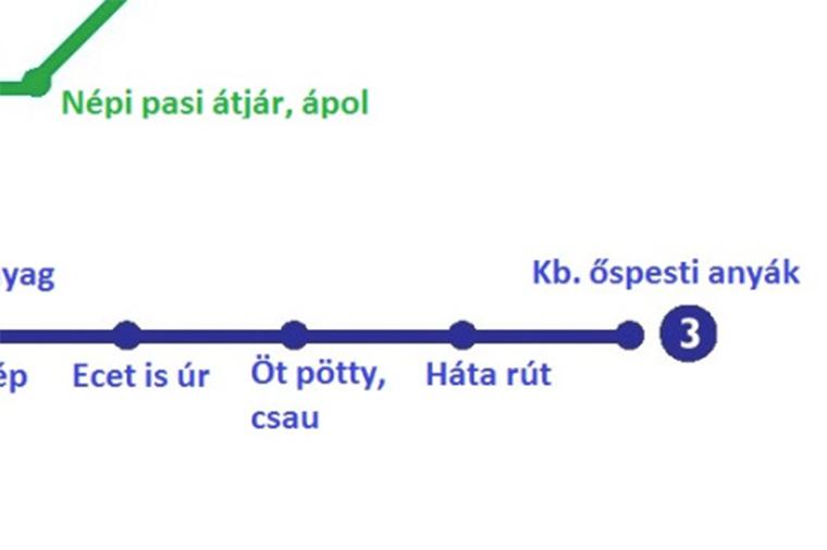 """Valaki átbetűzte a budapesti metróállomás neveit: """"Háta rút"""" és """"Kúp öntet, szopj!"""""""