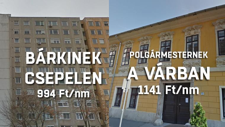 Egy lepukkant újpalotai panel bérleti díja kerül majdnem annyiba, mint amennyiért a csókosok bérelhetnek lakást fent a Várban