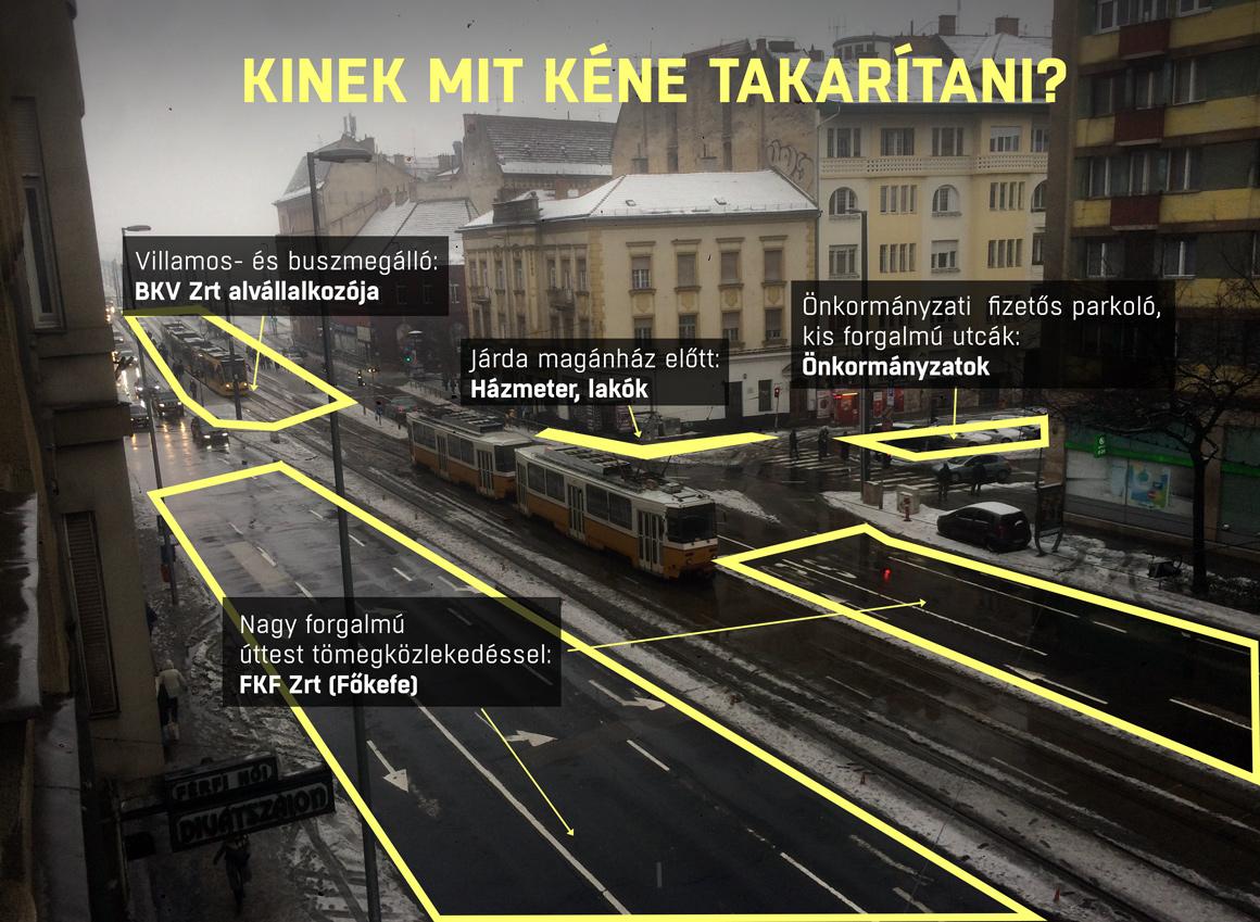 Kinek mit kéne takarítania most Budapesten?