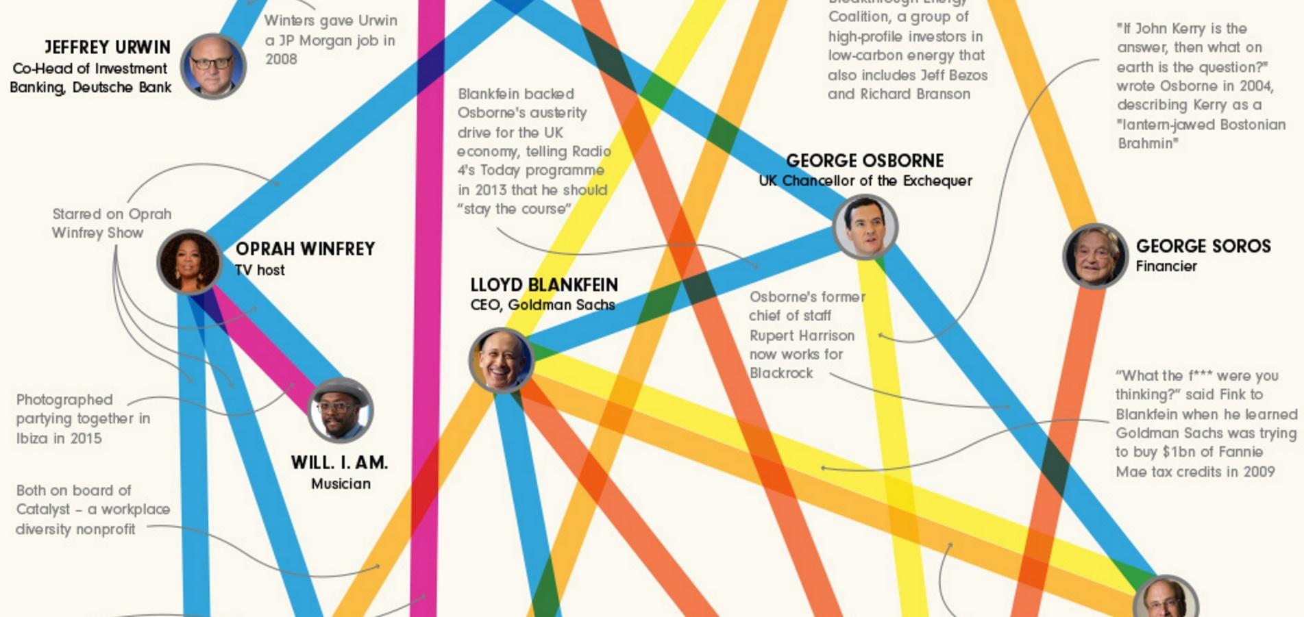 A BBC poénból csinált tavaly egy ábrát a világ vezetőiről, a Magyar Idők és a Figyelő komolyan vette, és levezette belőle a háttérhatalmi összeesküvést