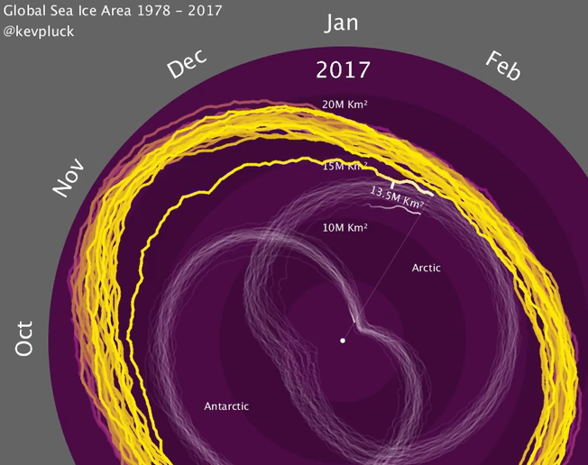 Hipnotikus ábrán követheted végig, mekkora bajban van Föld bolygónk