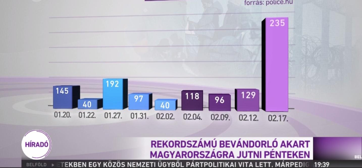 Mostantól az ausztráliai magyaroknak is gyárt híradót a közmédia
