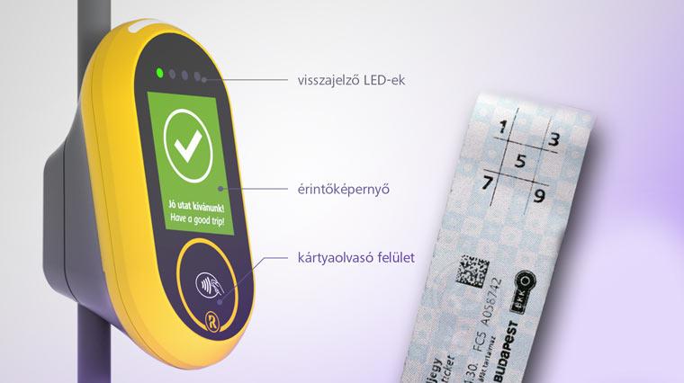 150 milliós bírság a BKK súlyos hibákkal átadott online jegyrendszere miatt