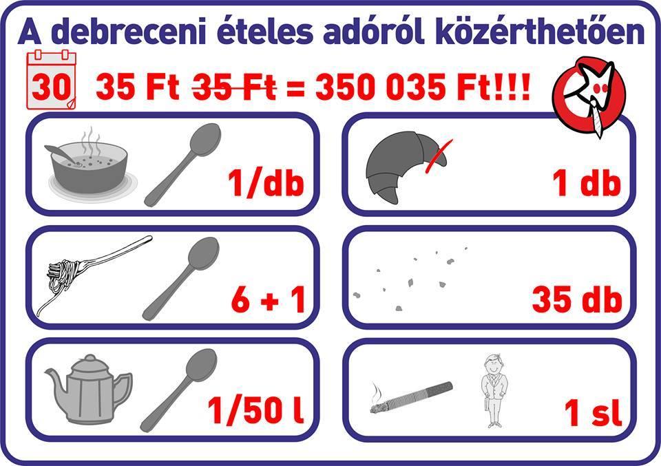 Mesterséges lélegeztetés esetén mindkét résztvevő félnek 35 forintot kell fizetnie légköbméterenként Debrecenben