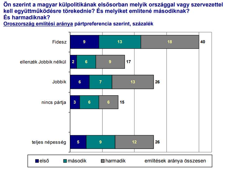 A prostatitisz árának leghatékonyabb gyógyszere A legjobb artróziskezelés oroszországban