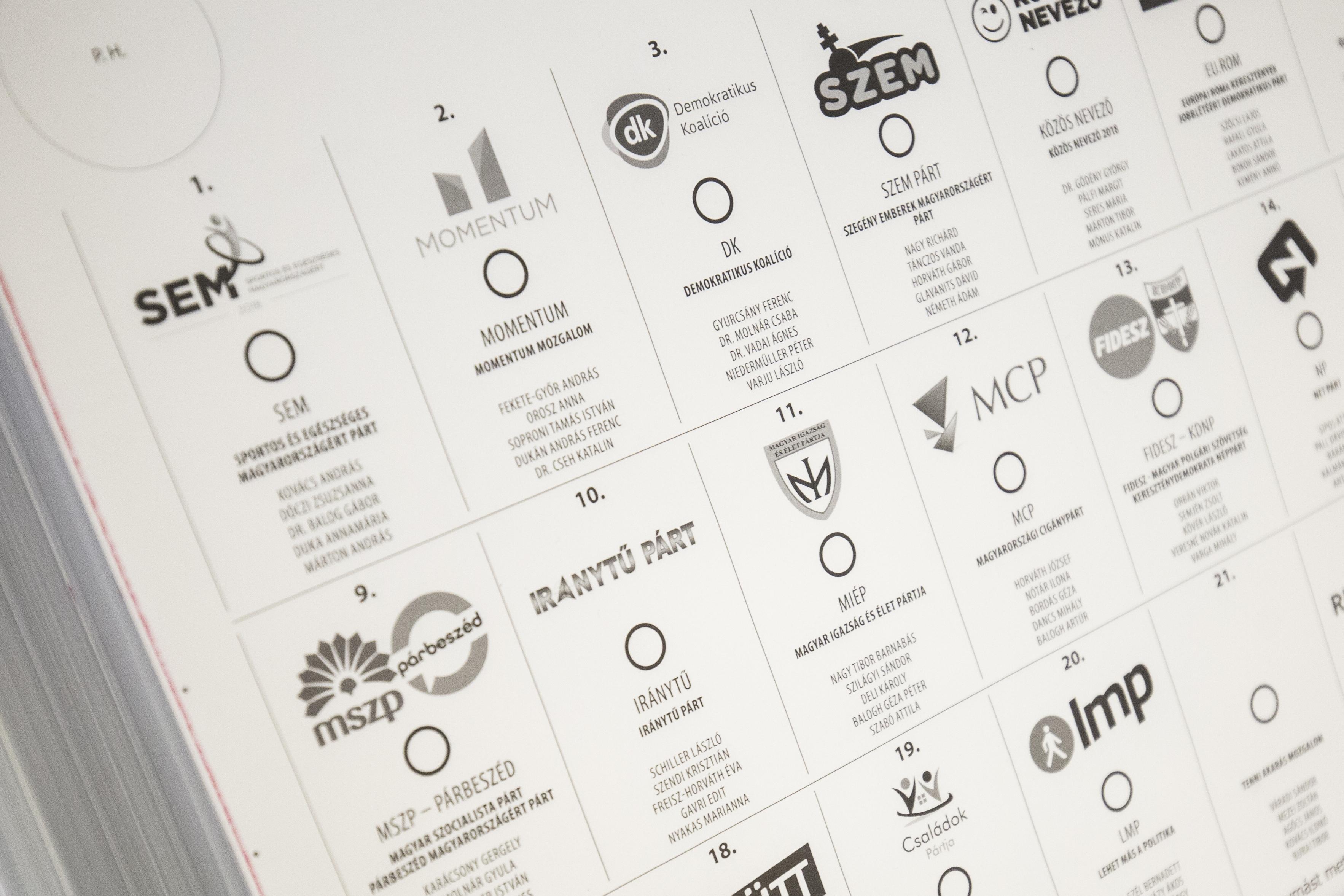 Sok helyen egyszerűen eltűntek az ellenzéki pártok listás szavazatai az urnákból