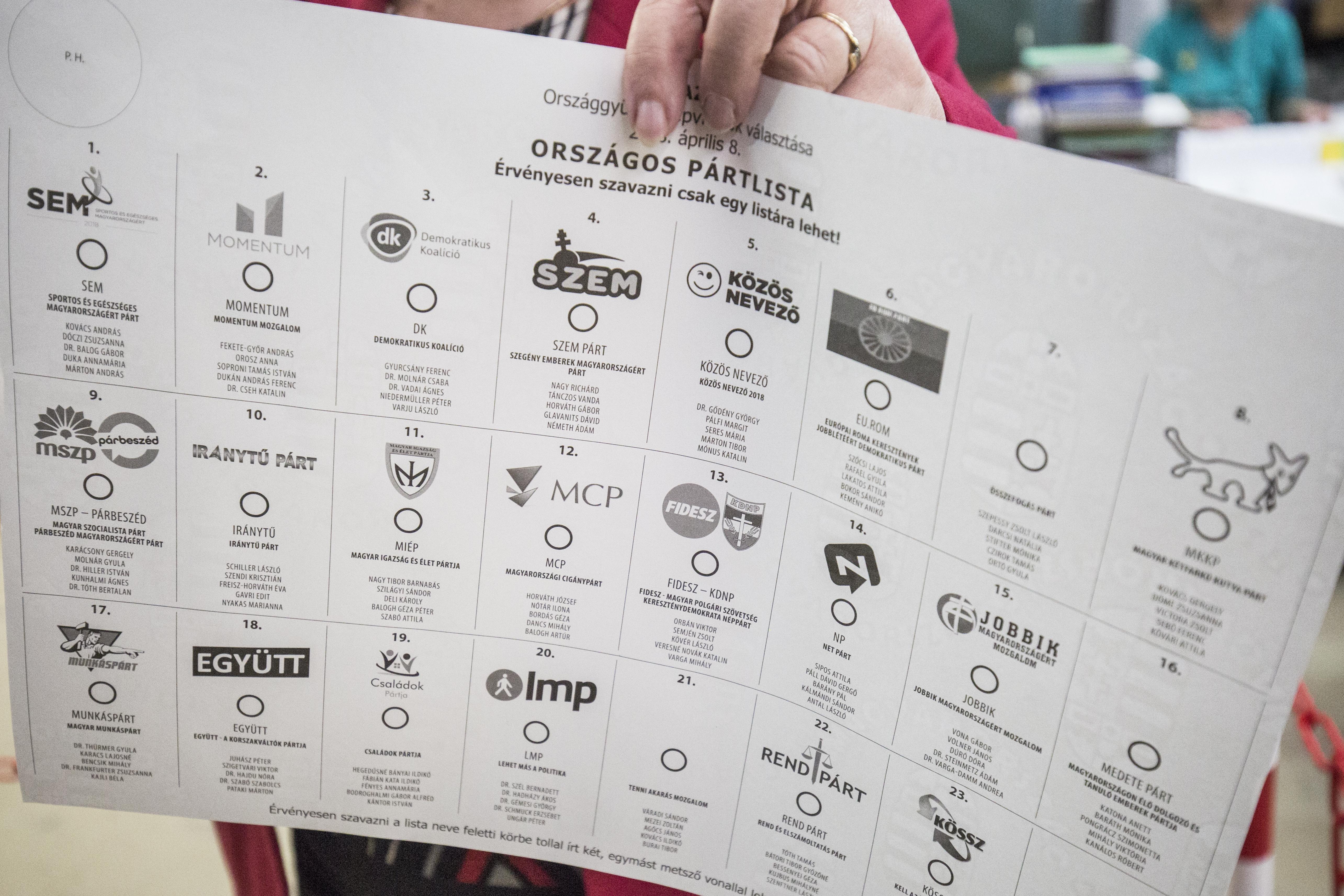 NVB: Jogsértő volt a szavazás Nyírkércsen, összekutyulták a szavazólapokat