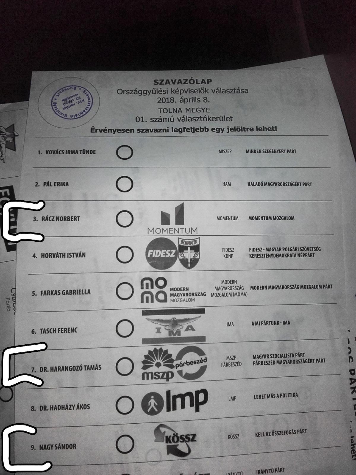 Hadházy Ákos körzetében sem húzták le az átjelentkezős szavazólapokról a visszalépett jelölteket