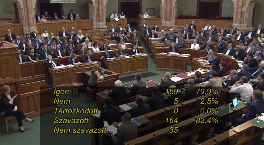 Elfogadta a parlament a 7. alkotmánymódosítást és a Stop Sorost