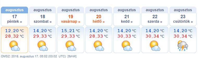 Verőfényes jó reggelt, de meleg lesz ma is!