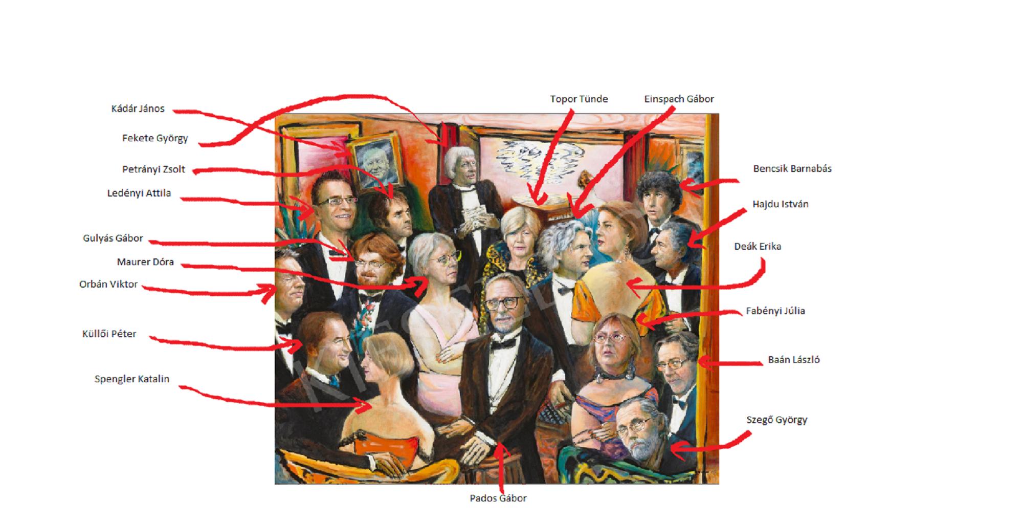 Dr Máriás ráfestett egy képre mindenkit, aki a passzátszelet fújja a kortárs magyar képzőművészeti életben