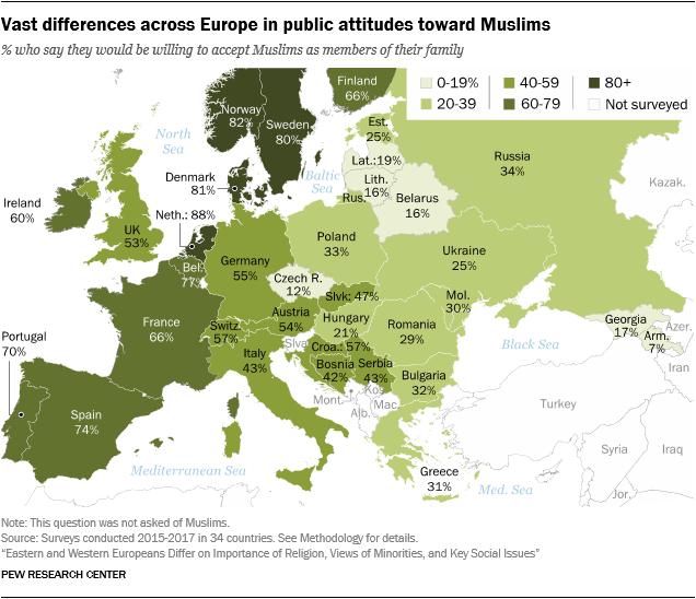 A magyarok ötöde fogadna el egy muszlim tagot a családjában