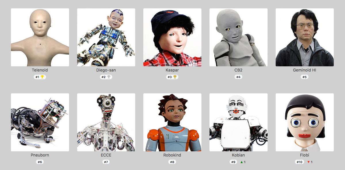A hátborzongató külsejű robotok már köztünk járnak