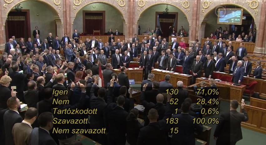 Megszavazta a fideszes többség a túlóratörvényt