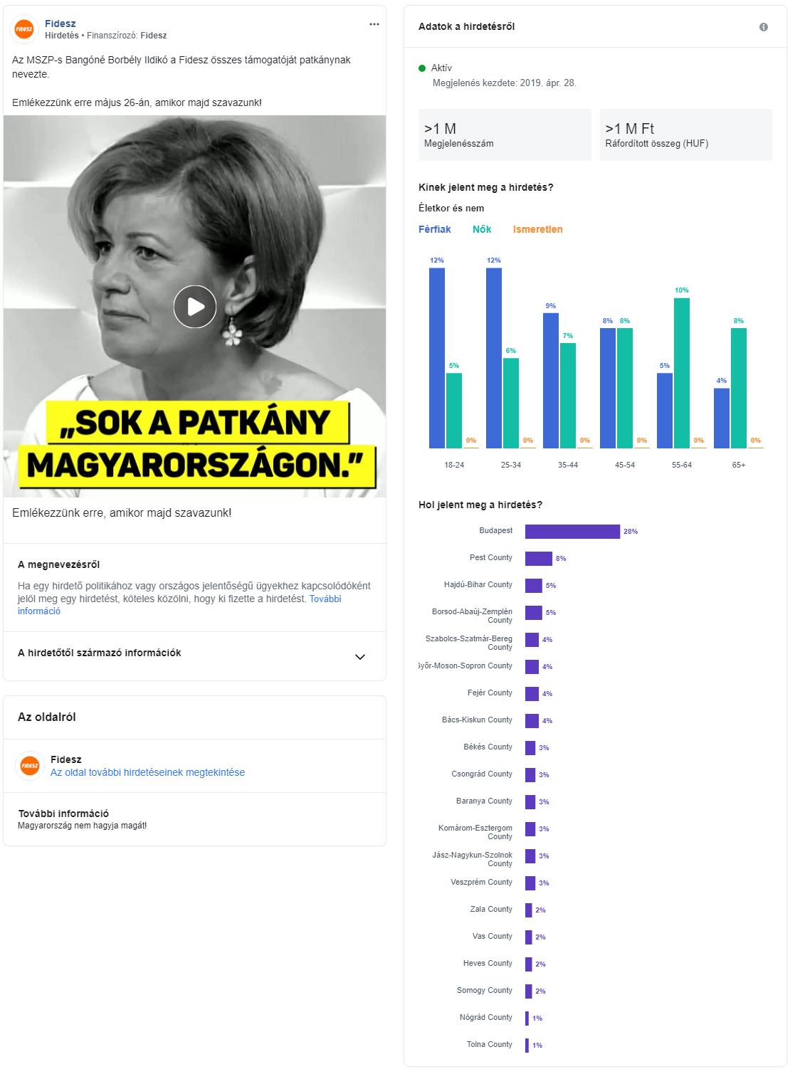 A Fidesz csak a Facebookon több mint egymilliót költ Bangóné patkányozásának reklámjára