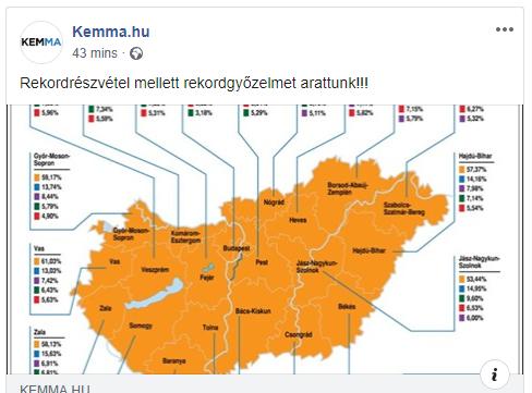 A Mediaworks Komárom-Esztergom megyei hírportálja nyerte az EP-választást!