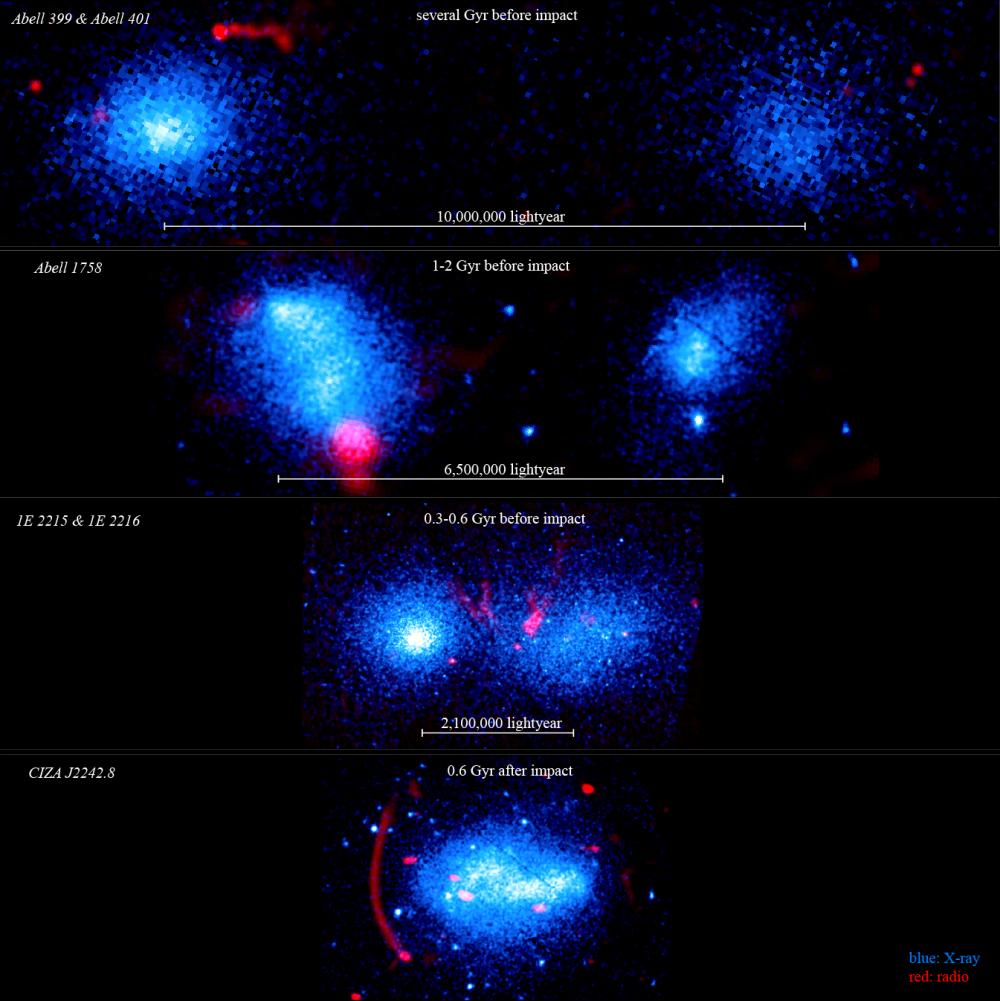 Először sikerült megfigyelni összeütköző galaxishalmazokat