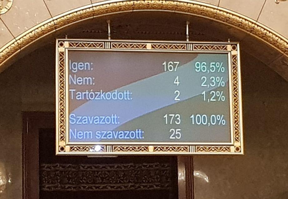 A kormánypártok megszavazták, hogy a klímavészhelyzetről tárgyaljon a parlament