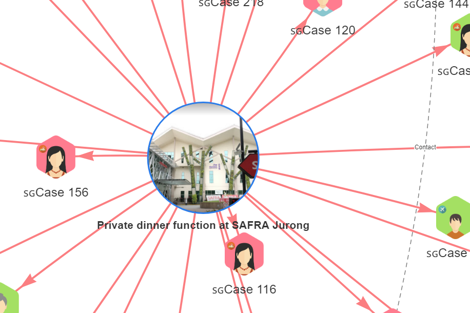 A koronavírus-tájékoztatás egészen elképesztő csúcsa Szingapúrban