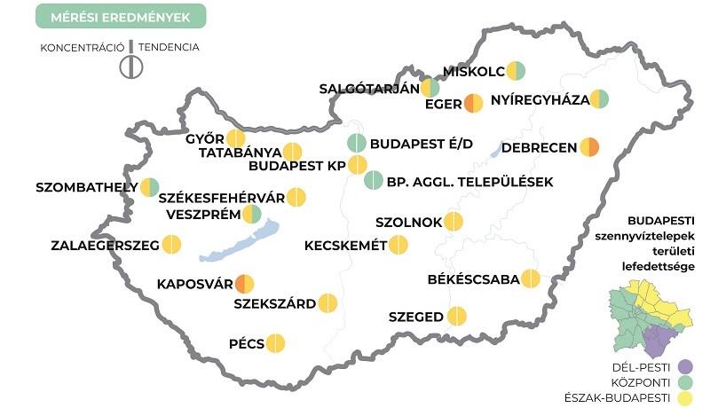 Több városban is csökkent a koronavírus koncentrációja a szennyvízmintákban