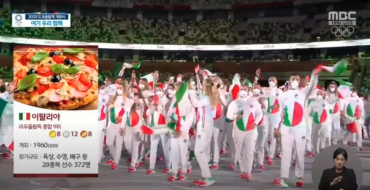 Bocsánatot kért a dél-koreai tévé, amiért egy pizzával ábrázolta Olaszországot